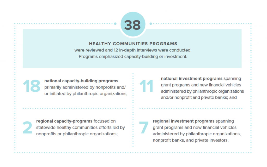 38-healthy-community-programs